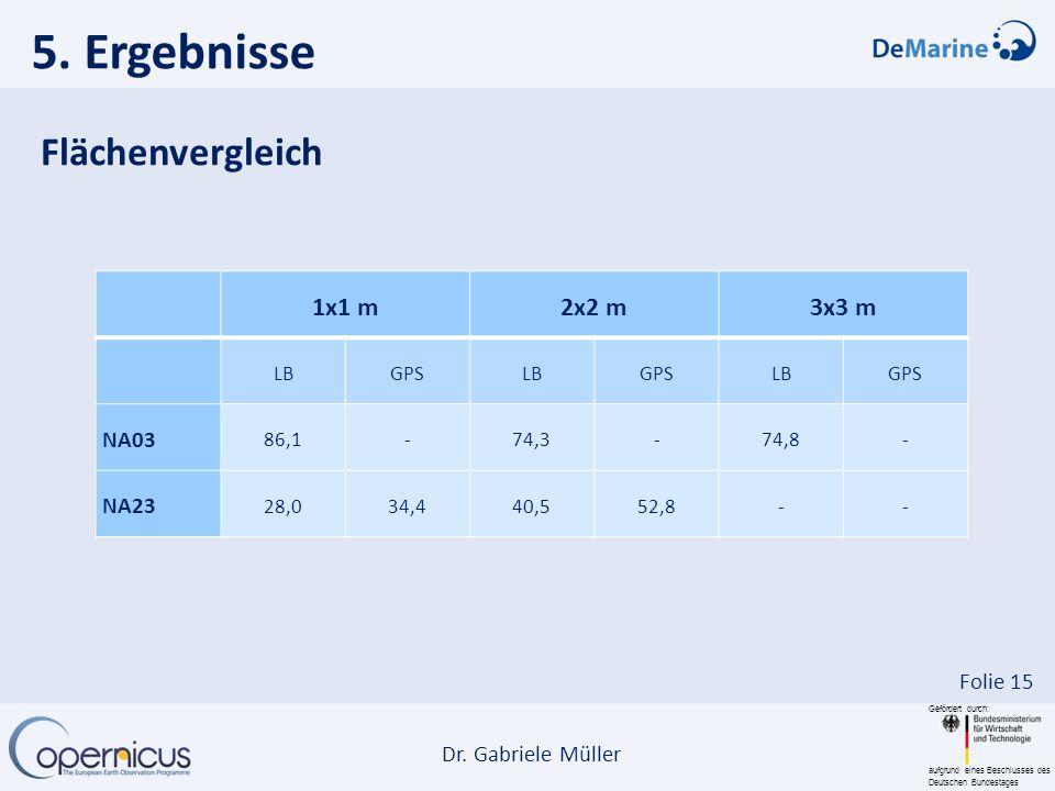 5. Ergebnisse Flächenvergleich 1x1 m 2x2 m 3x3 m NA03 NA23 LB GPS 86,1