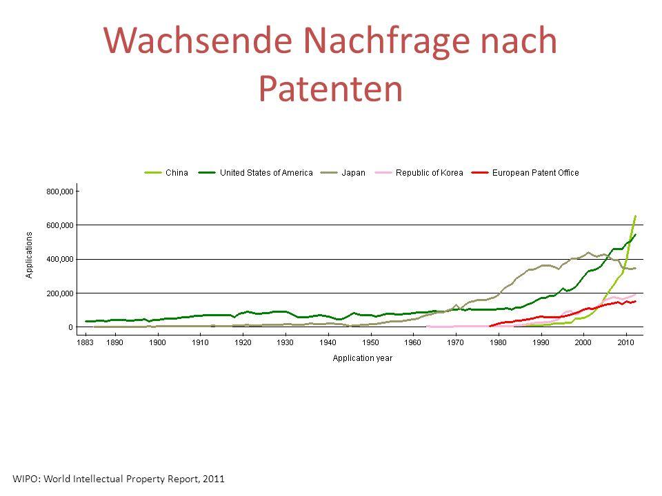 Wachsende Nachfrage nach Patenten
