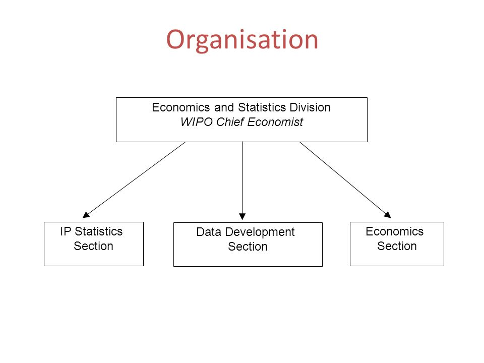 Organisation Economics and Statistics Division WIPO Chief Economist