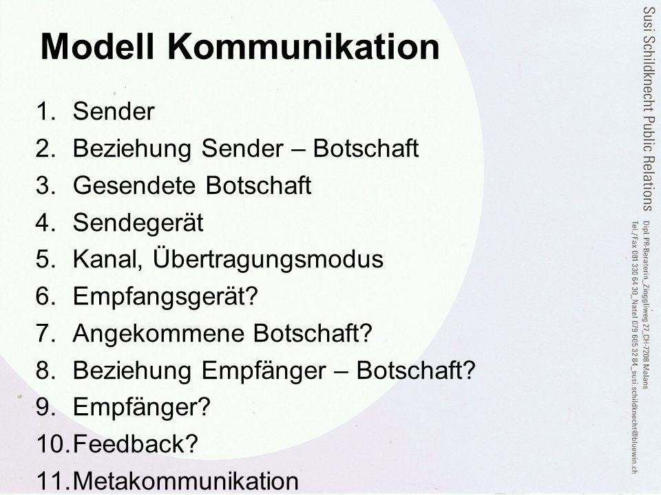 Modell Kommunikation Sender Beziehung Sender – Botschaft