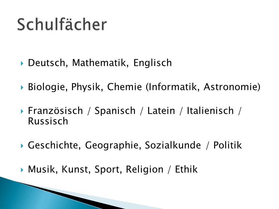 Schulfächer Deutsch, Mathematik, Englisch