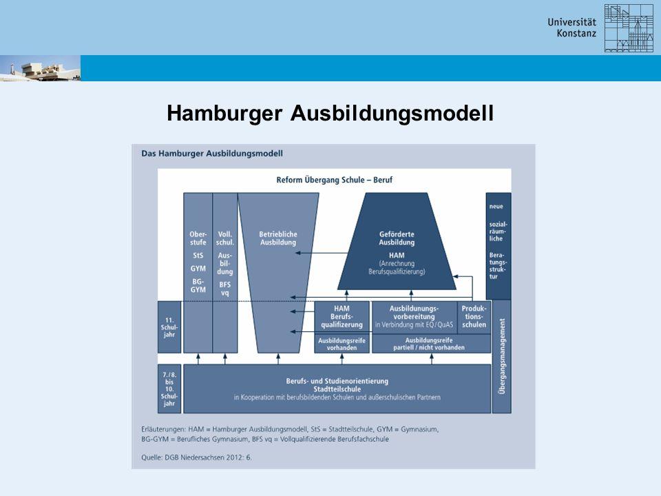 Hamburger Ausbildungsmodell