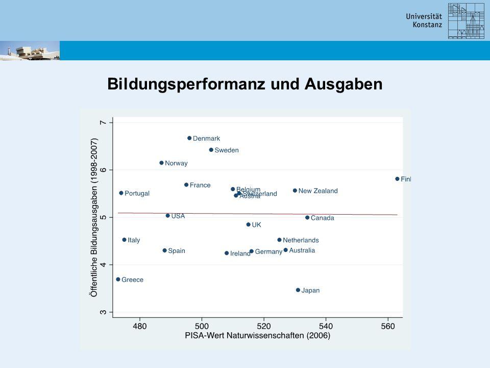 Bildungsperformanz und Ausgaben