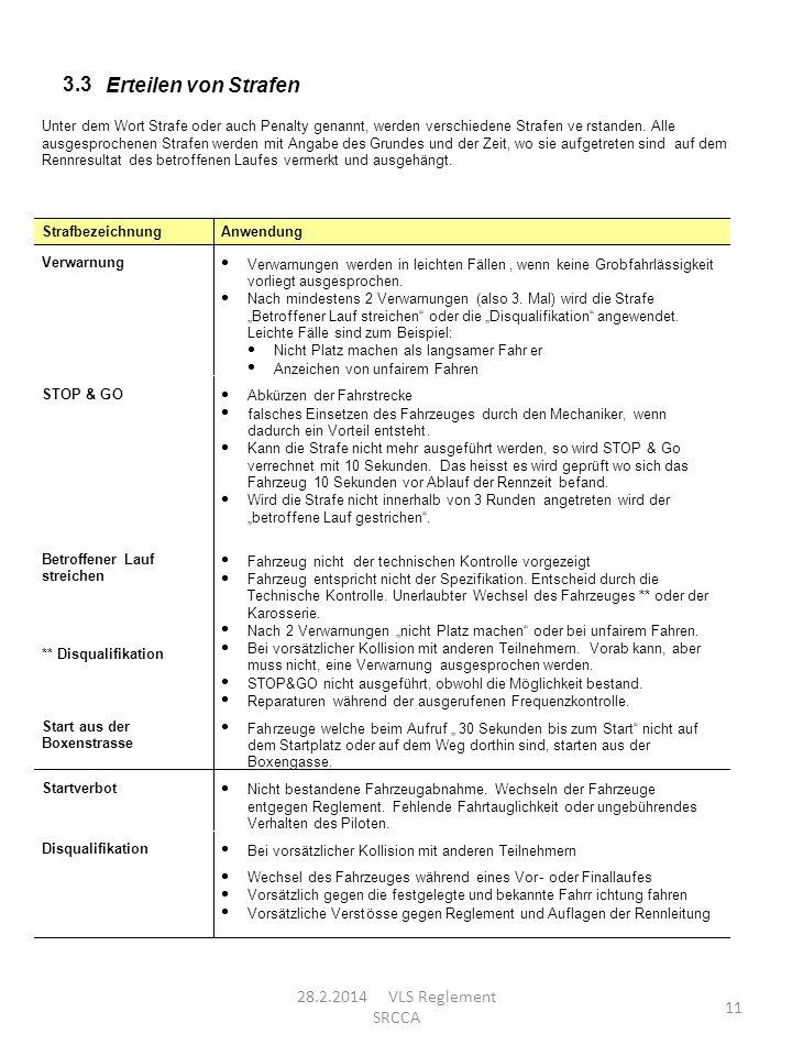3.3 Erteilen von Strafen 28.2.2014 VLS Reglement SRCCA