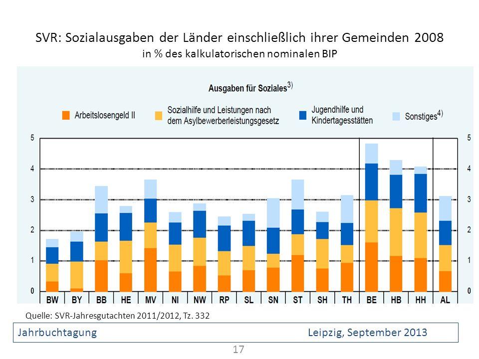 SVR: Sozialausgaben der Länder einschließlich ihrer Gemeinden 2008 in % des kalkulatorischen nominalen BIP