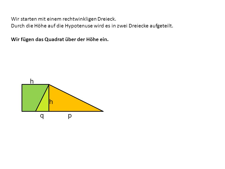 h h q p Wir starten mit einem rechtwinkligen Dreieck.