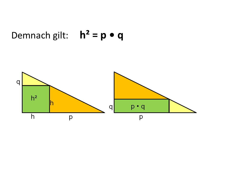 Demnach gilt: h² = p • q q h² h q p • q h p p