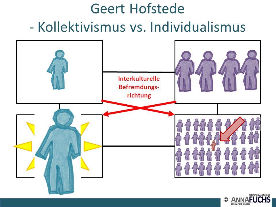 Geert Hofstede - Kollektivismus vs. Individualismus