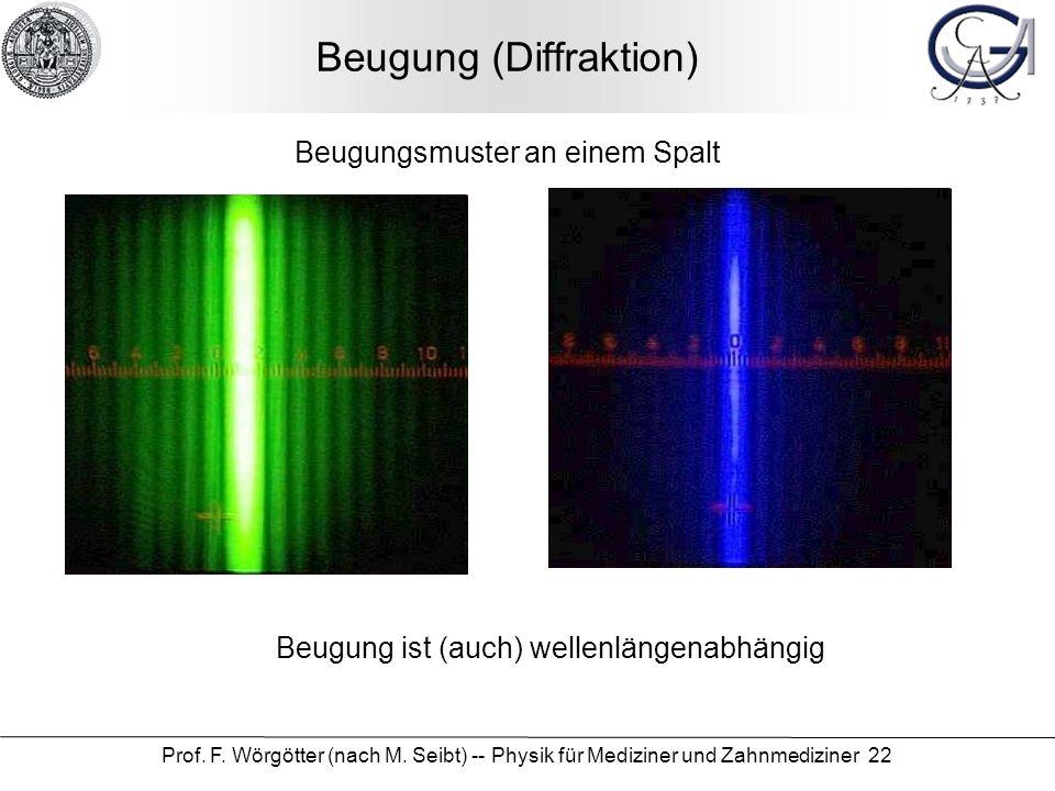 Beugung (Diffraktion)