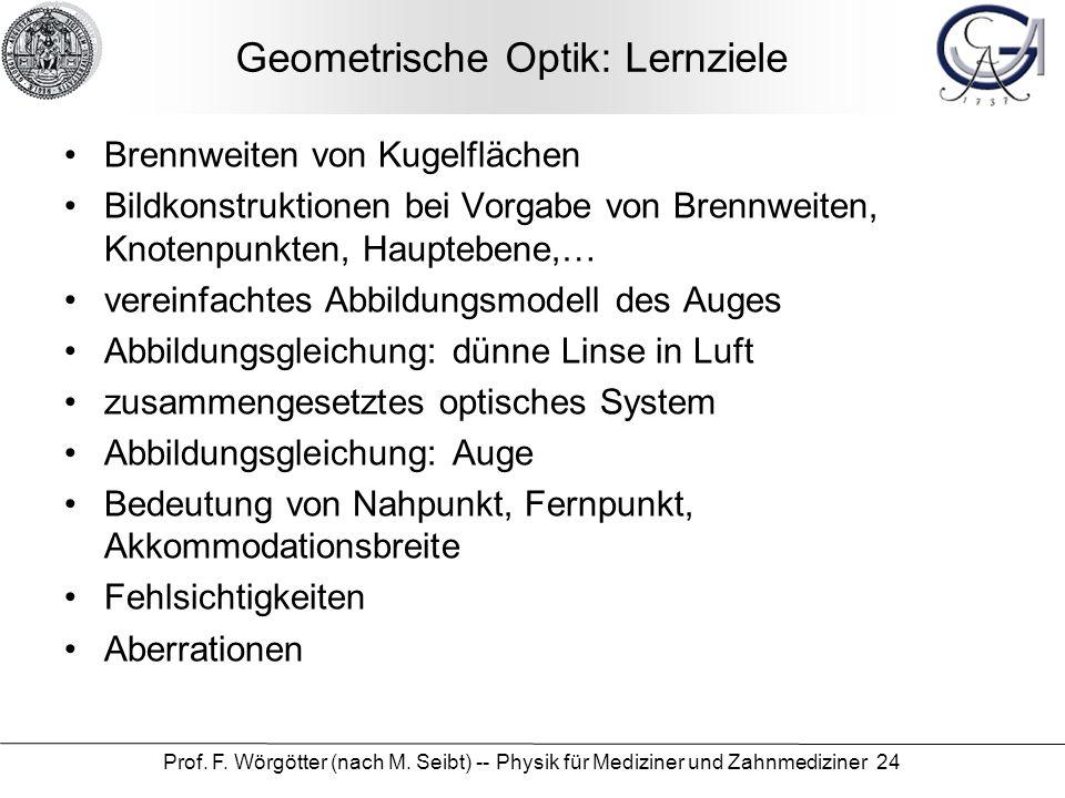 Geometrische Optik: Lernziele