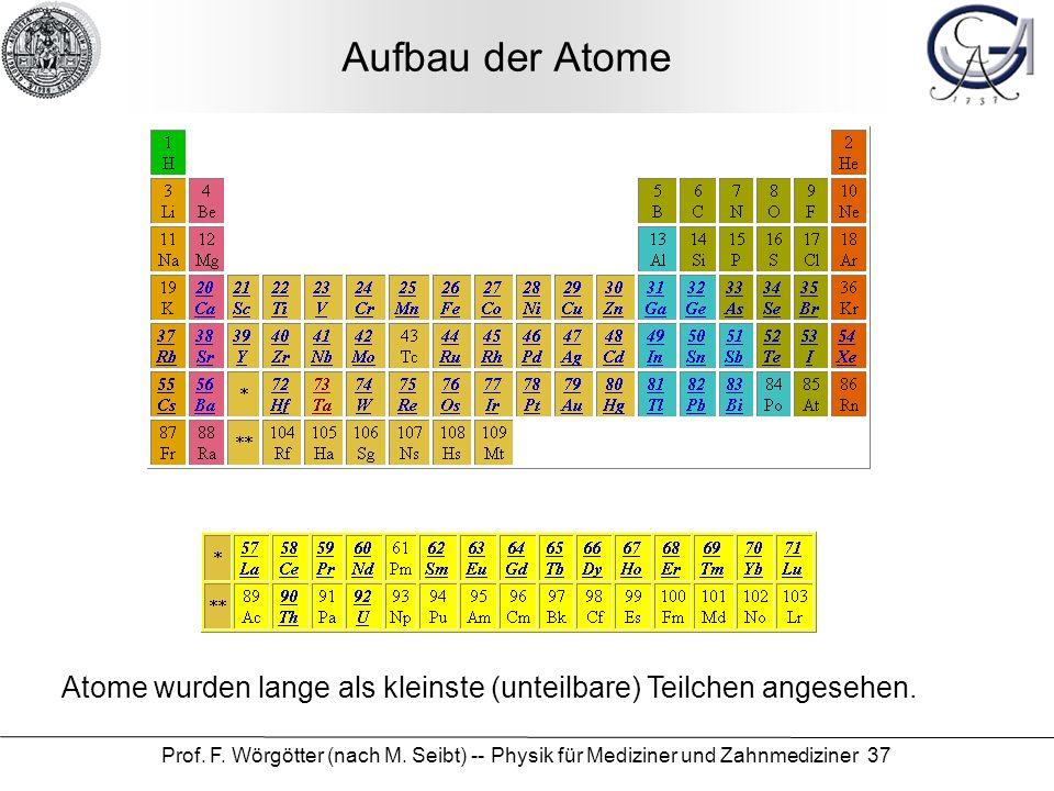 Aufbau der Atome Atome wurden lange als kleinste (unteilbare) Teilchen angesehen.