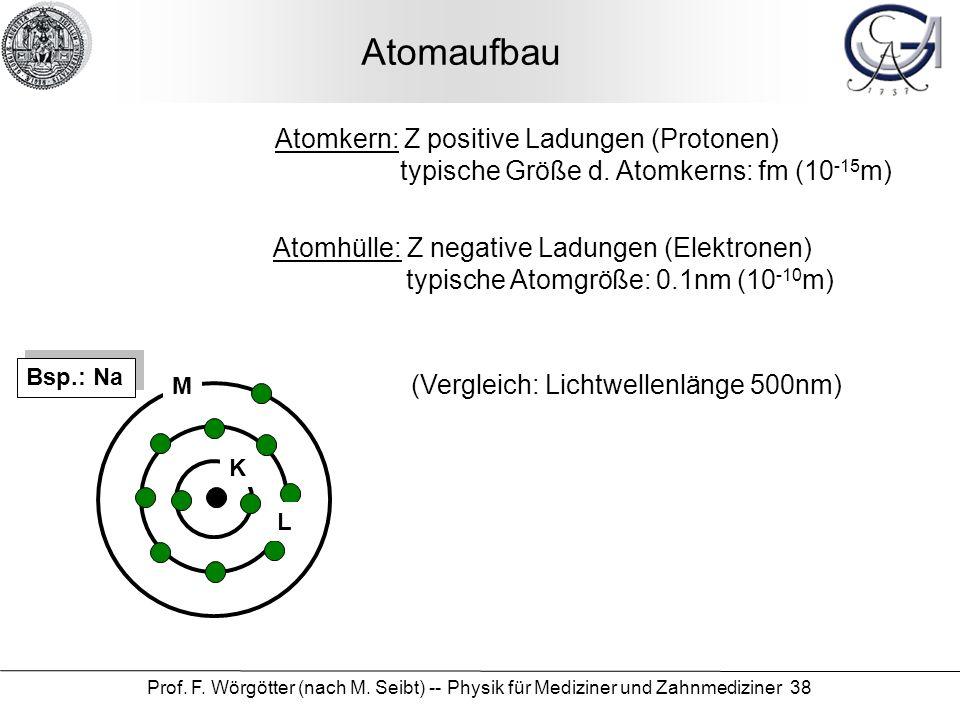 Atomaufbau Atomkern: Z positive Ladungen (Protonen) typische Größe d. Atomkerns: fm (10-15m)