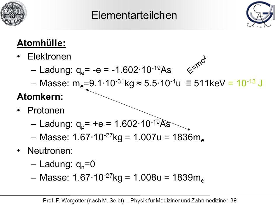 Elementarteilchen Atomhülle: Elektronen