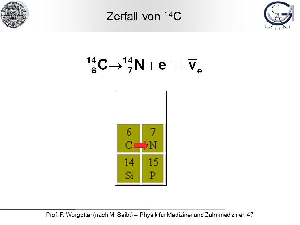 Zerfall von 14C Prof. F. Wörgötter (nach M. Seibt) -- Physik für Mediziner und Zahnmediziner 47