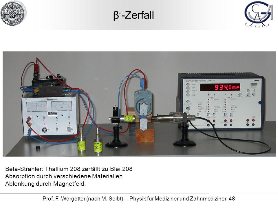 β--Zerfall Beta-Strahler: Thallium 208 zerfällt zu Blei 208