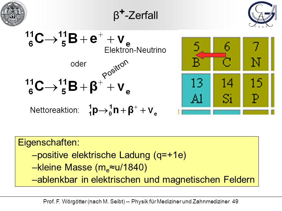 β+-Zerfall Eigenschaften: positive elektrische Ladung (q=+1e)