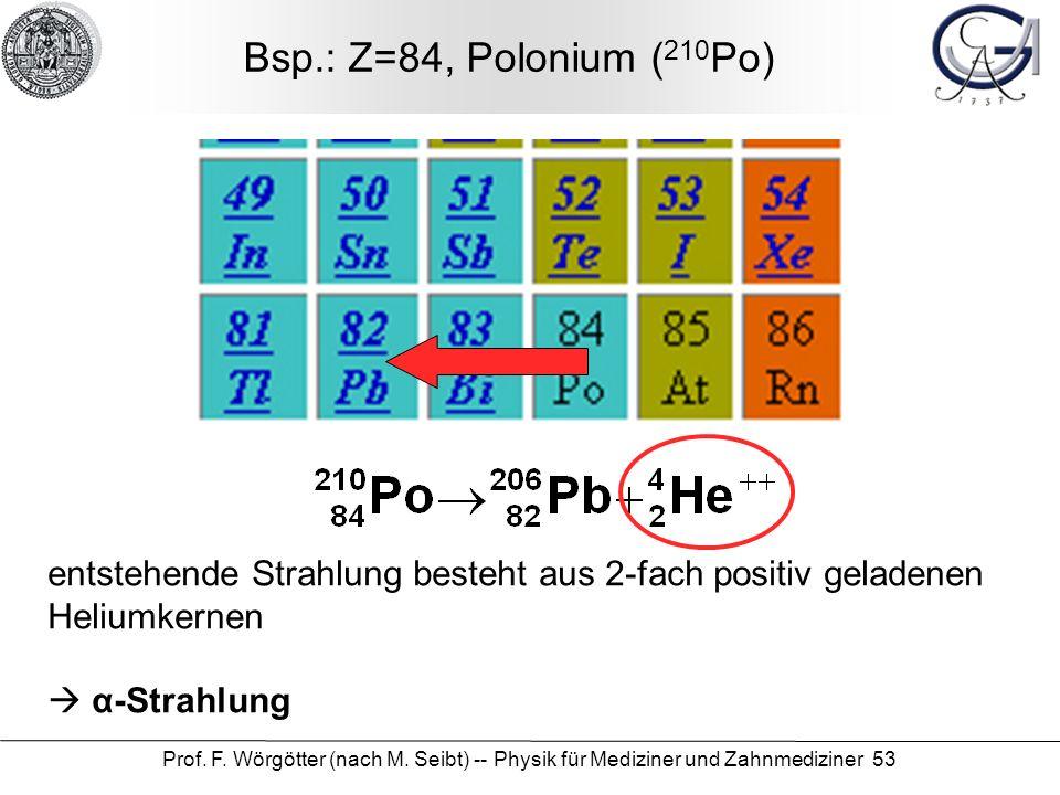 Bsp.: Z=84, Polonium (210Po) entstehende Strahlung besteht aus 2-fach positiv geladenen Heliumkernen.