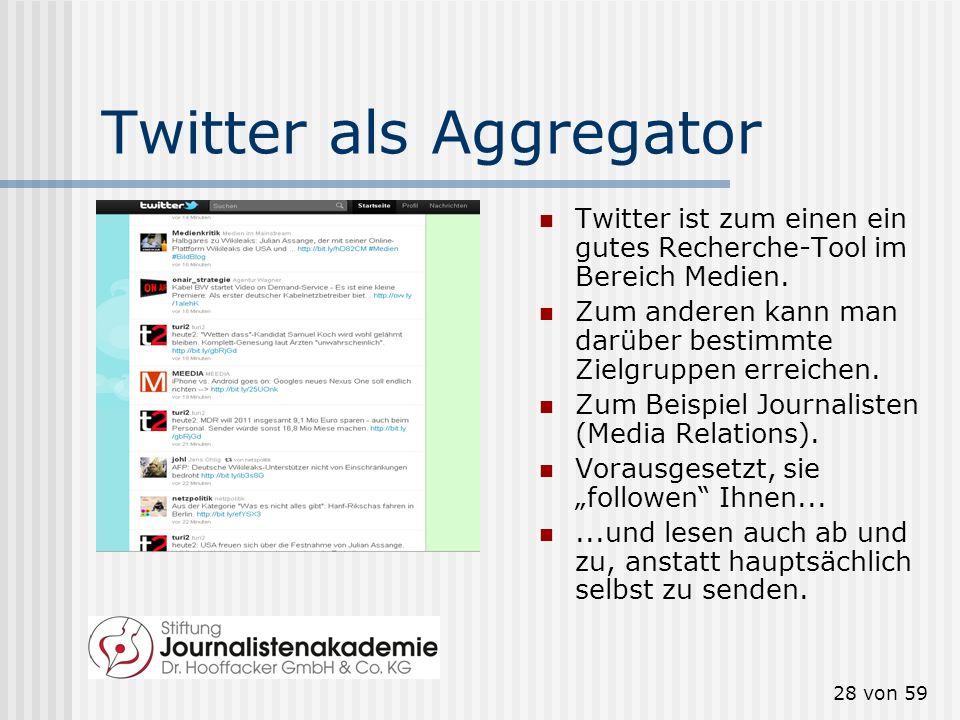 Twitter als Aggregator