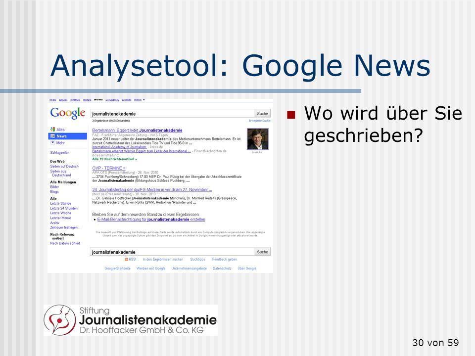 Analysetool: Google News