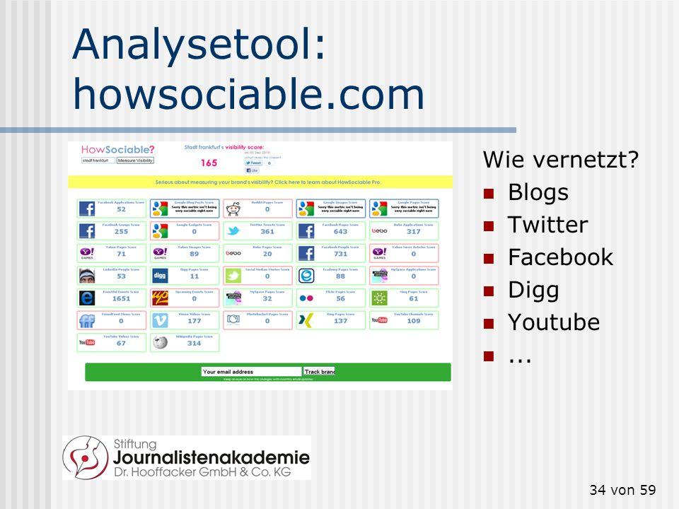 Analysetool: howsociable.com
