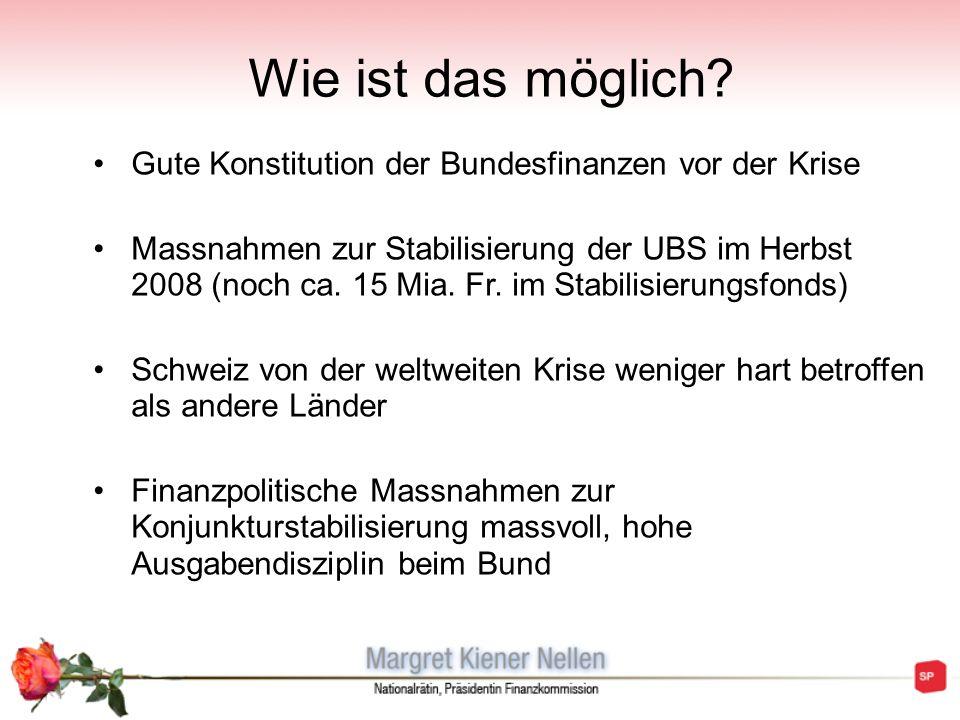 Wie ist das möglich Gute Konstitution der Bundesfinanzen vor der Krise.