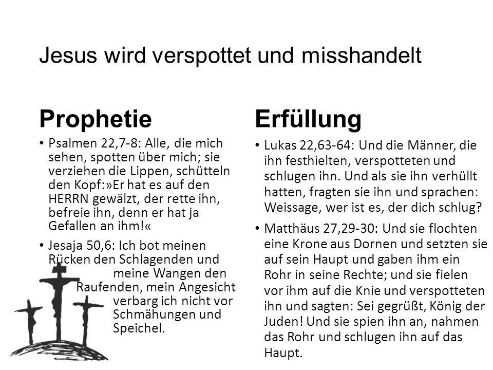 Jesus wird verspottet und misshandelt