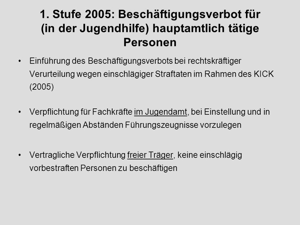 1. Stufe 2005: Beschäftigungsverbot für (in der Jugendhilfe) hauptamtlich tätige Personen