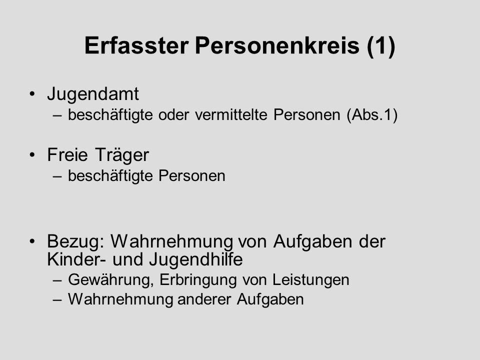 Erfasster Personenkreis (1)