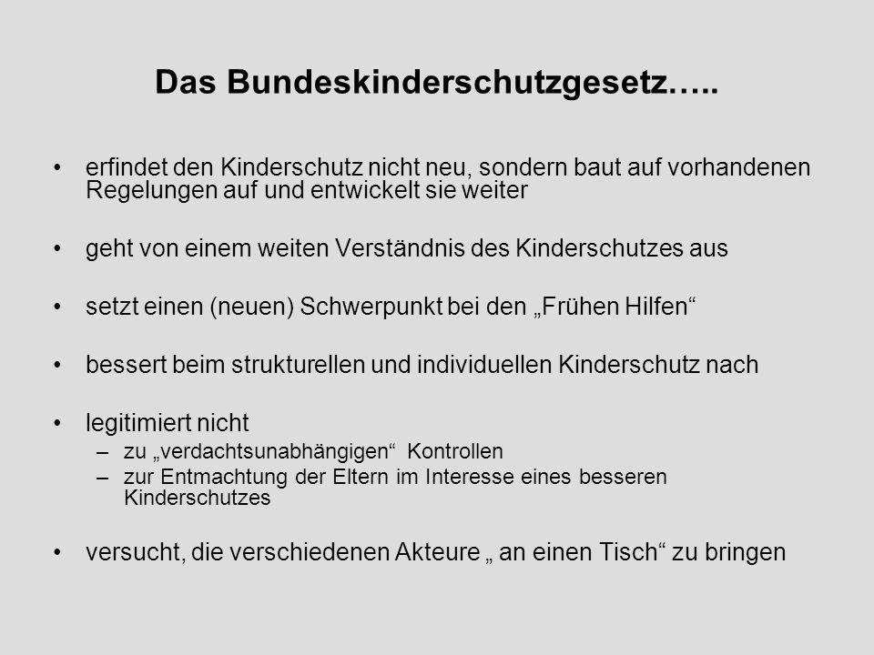 Das Bundeskinderschutzgesetz…..
