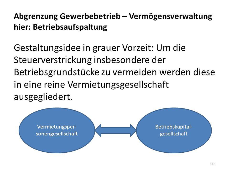 Abgrenzung Gewerbebetrieb – Vermögensverwaltung hier: Betriebsaufspaltung