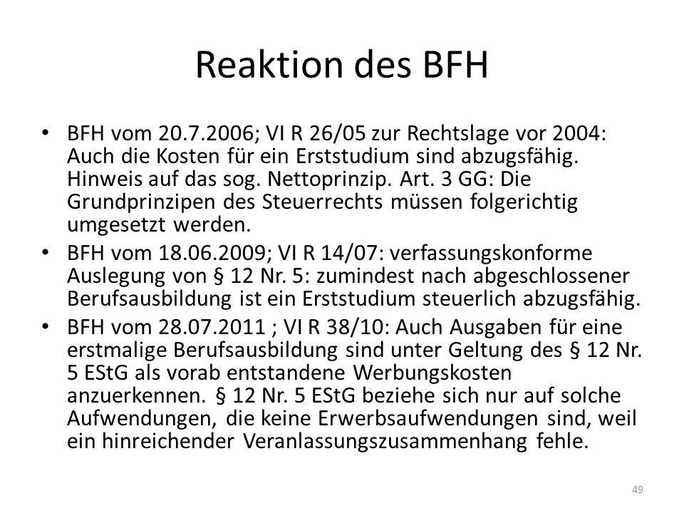 Reaktion des BFH