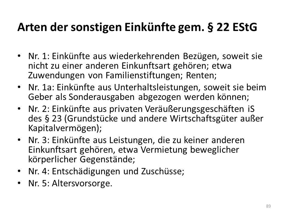 Arten der sonstigen Einkünfte gem. § 22 EStG