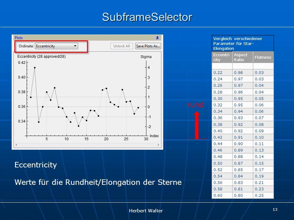 SubframeSelector rund Eccentricity