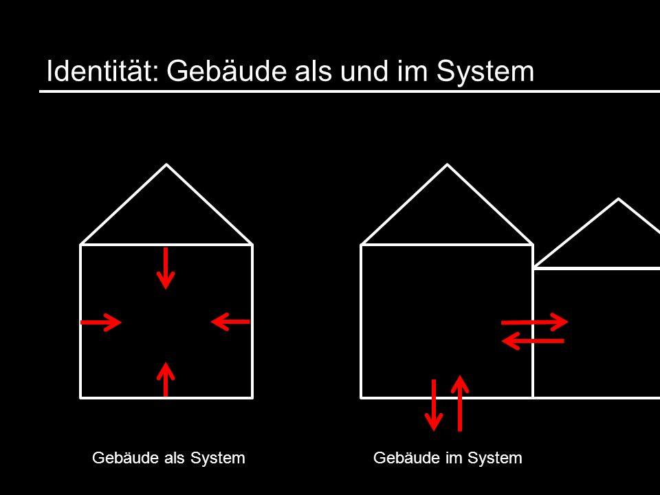 Identität: Gebäude als und im System