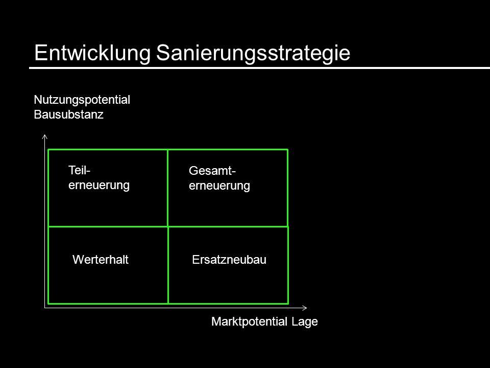 Entwicklung Sanierungsstrategie