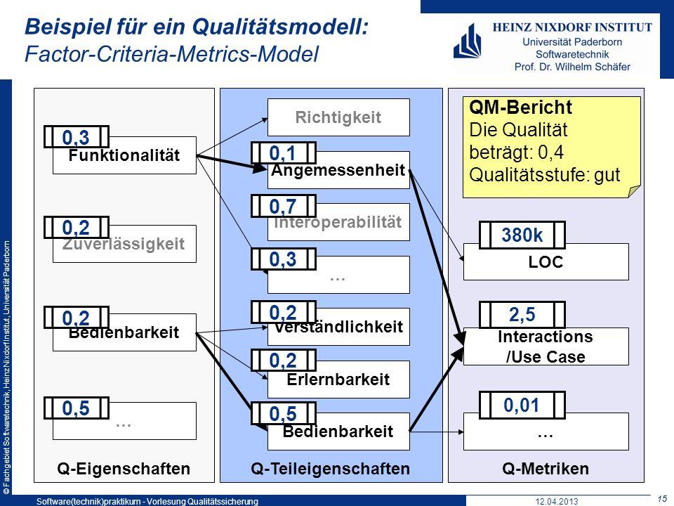 Beispiel für ein Qualitätsmodell: Factor-Criteria-Metrics-Model