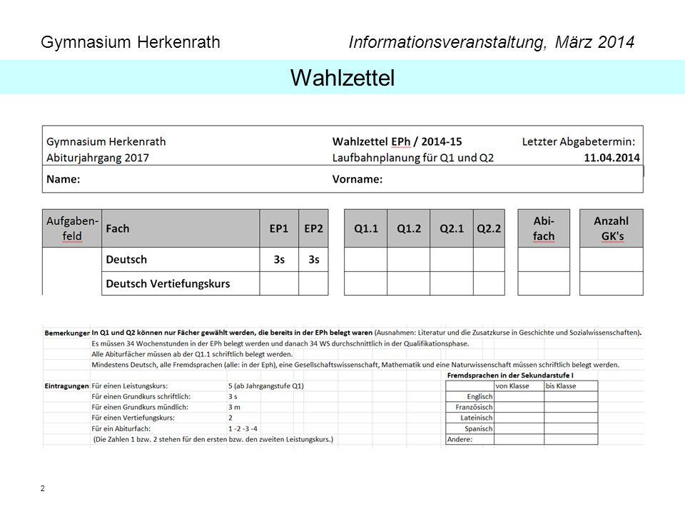 Wahlzettel Gesamte LB-Planung bis zum Abitur