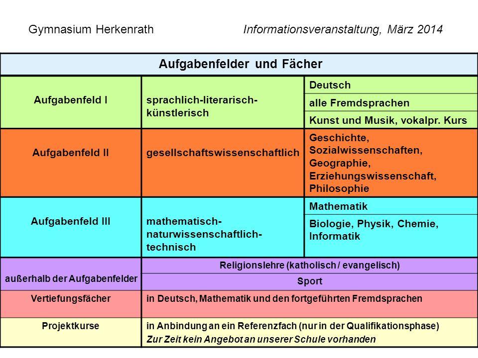 Aufgabenfelder und Fächer