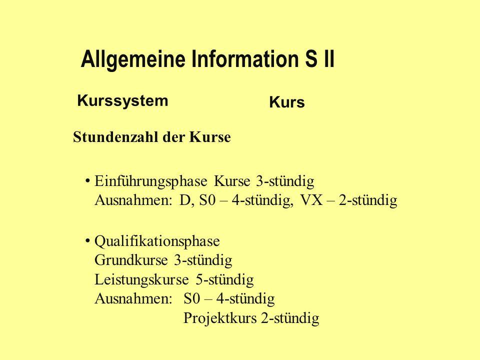 Allgemeine Information S II
