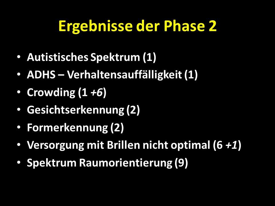 Ergebnisse der Phase 2 Autistisches Spektrum (1)