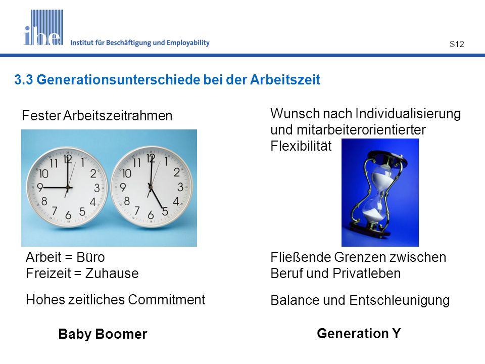 3.3 Generationsunterschiede bei der Arbeitszeit