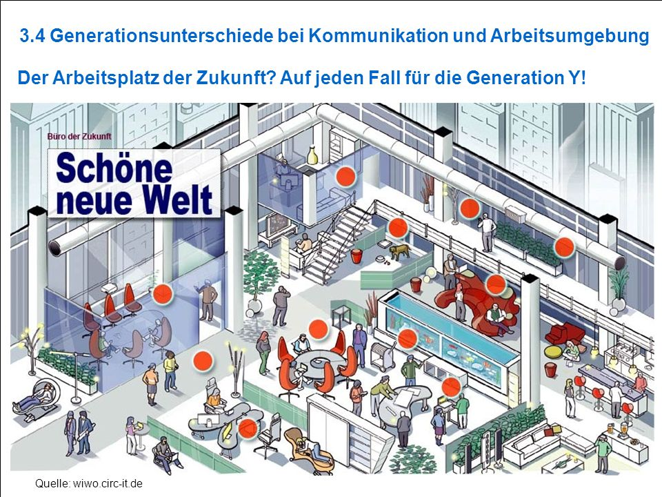 3.4 Generationsunterschiede bei Kommunikation und Arbeitsumgebung