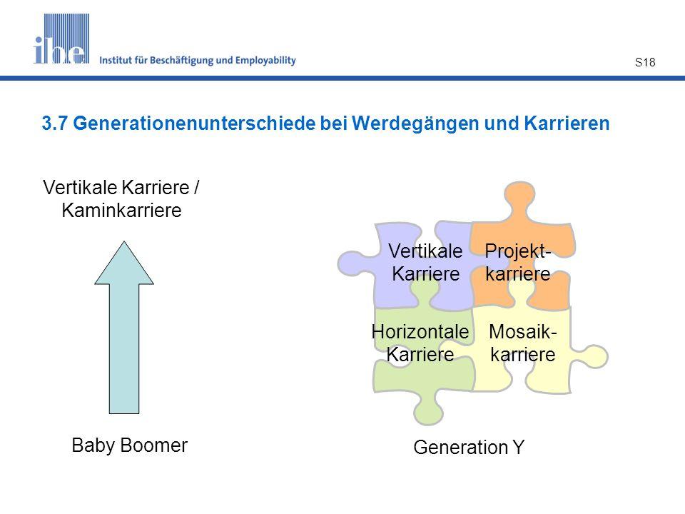 3.7 Generationenunterschiede bei Werdegängen und Karrieren