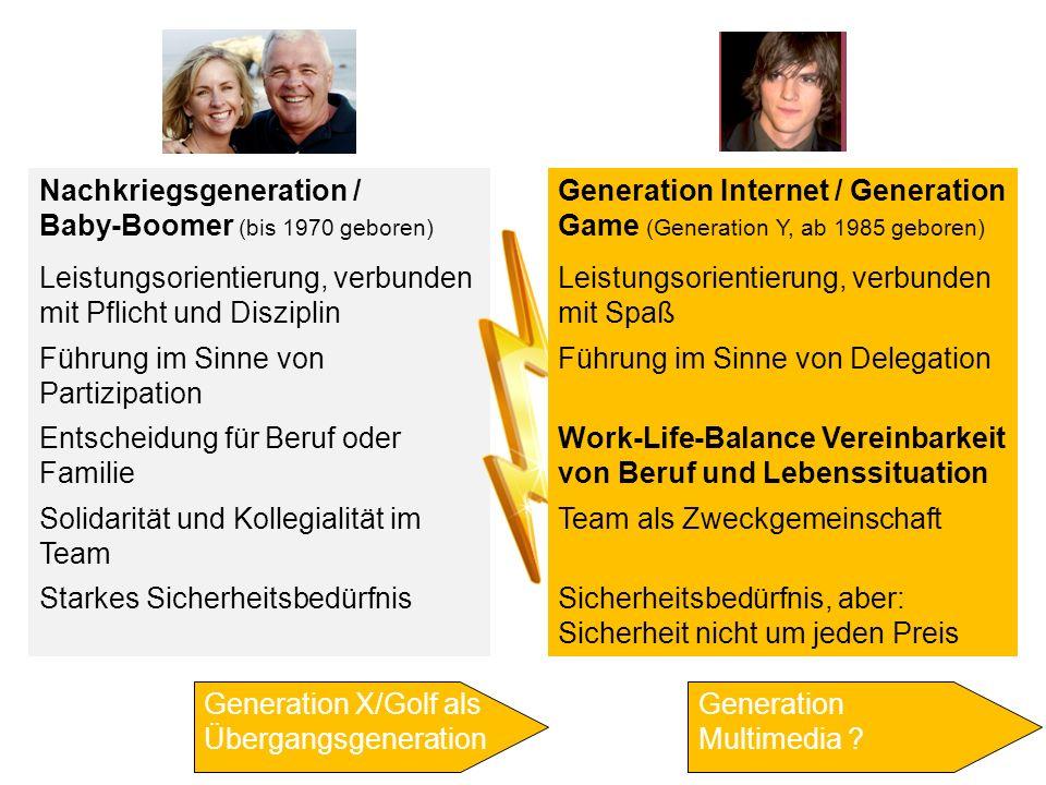 Nachkriegsgeneration / Baby-Boomer (bis 1970 geboren)