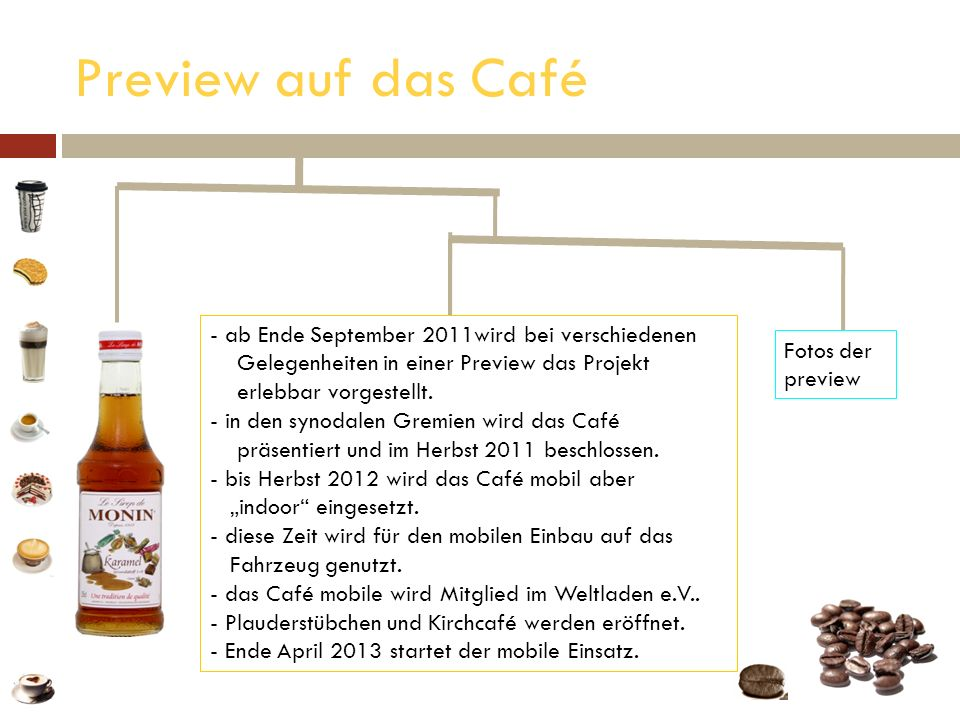 Preview auf das Café ab Ende September 2011wird bei verschiedenen