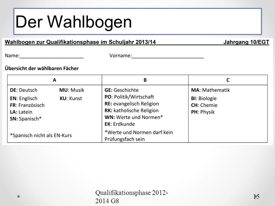 Der Wahlbogen Qualifikationsphase 2012-2014 G8 15