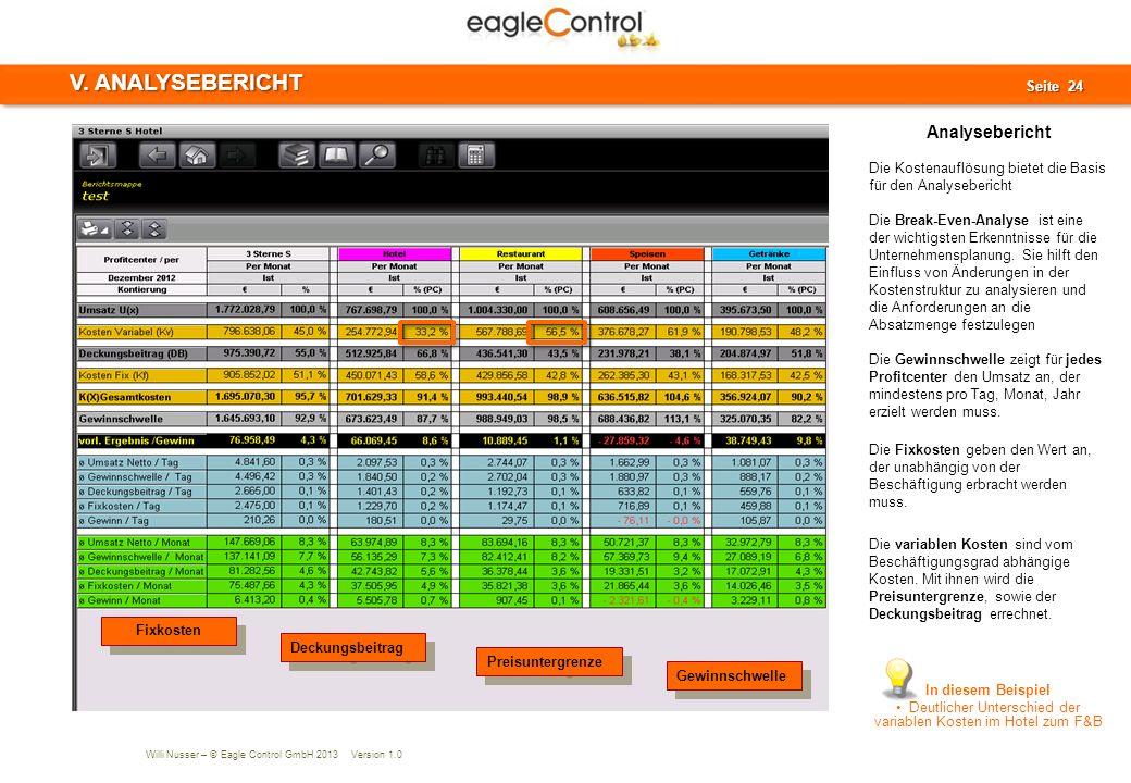 • Deutlicher Unterschied der variablen Kosten im Hotel zum F&B