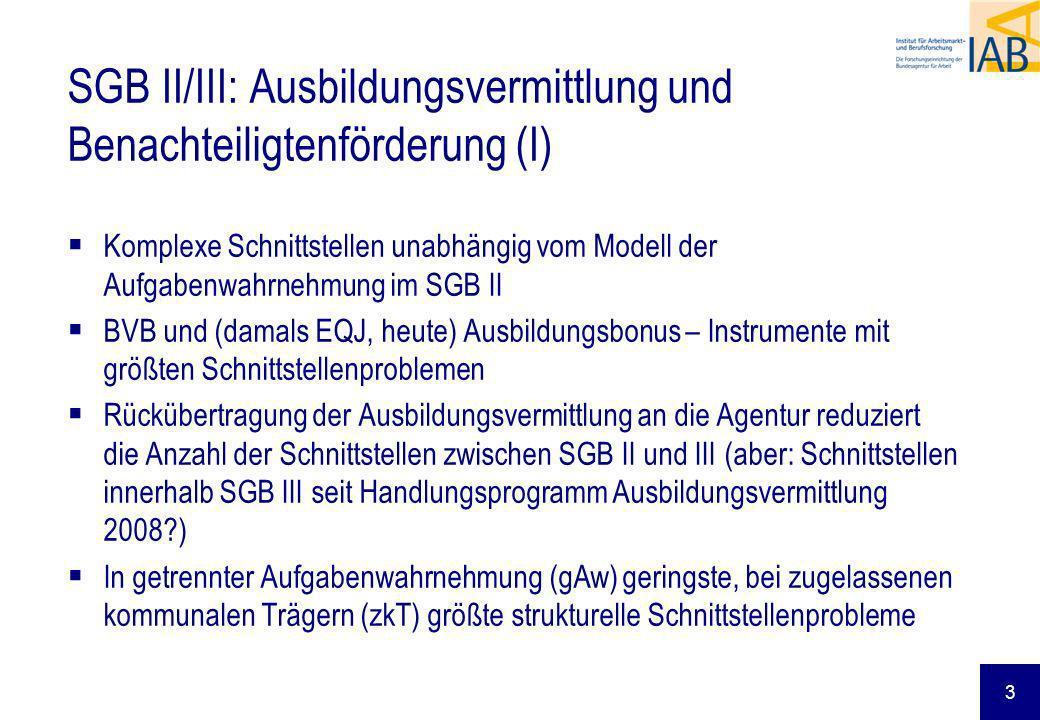 SGB II/III: Ausbildungsvermittlung und Benachteiligtenförderung (I)