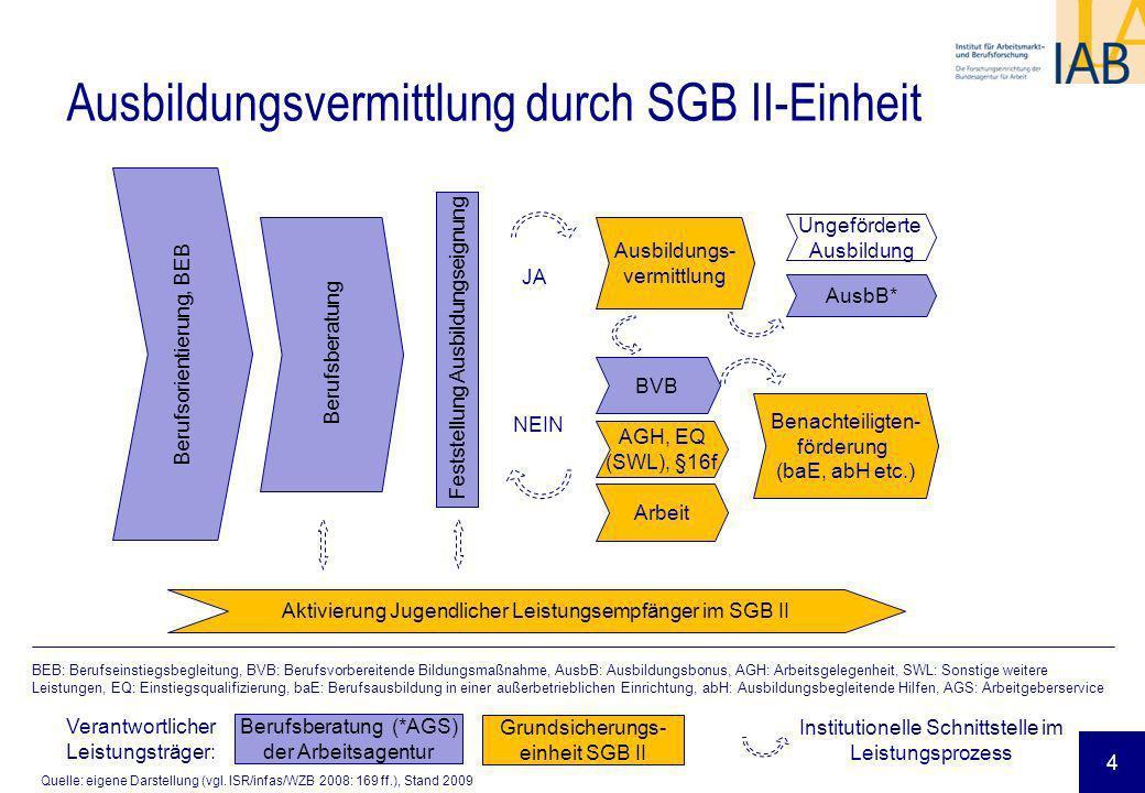 Ausbildungsvermittlung durch SGB II-Einheit