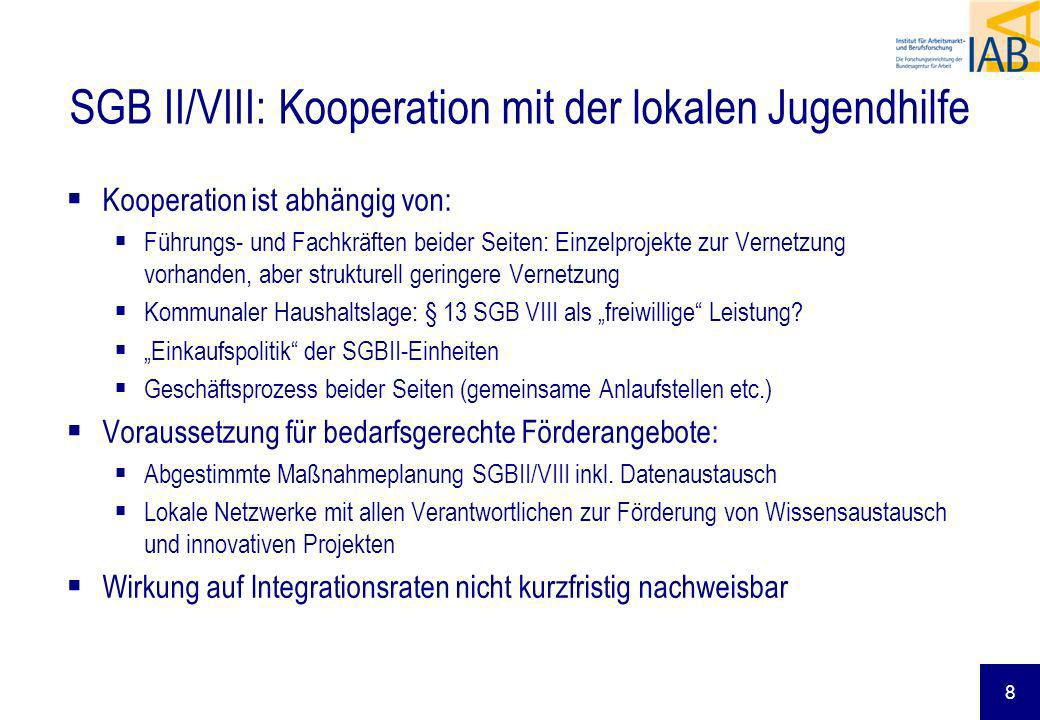 SGB II/VIII: Kooperation mit der lokalen Jugendhilfe